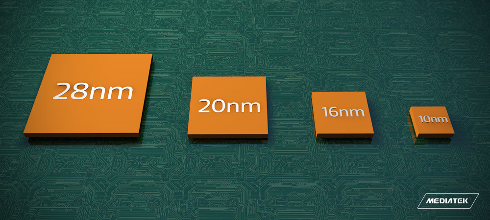 What is... 10nm technology?